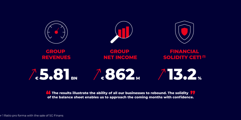 Q3 2020 Financial Results Infographic